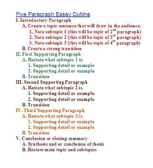 Writing 5 Paragraph Essay Outline Template