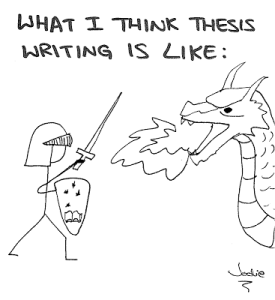 I think thesis writing is like